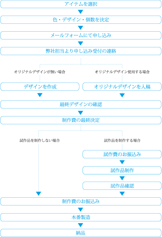 f_img_orderdata